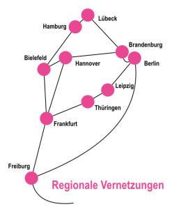regionale netzwerke.001
